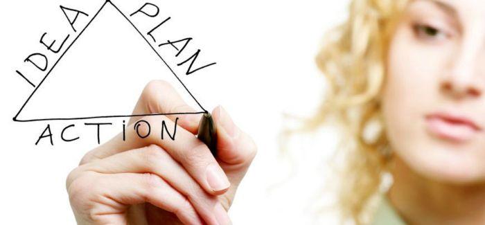 koraci u izradi poslovnog plana