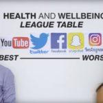 Koja društvena mreža najviše šteti mentalnom zdravlju tinejdžera?