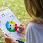 Upoznajte sebe kroz jednostavan i praktičan alat za profiliranje koji koriste neke od najvećih svjetskih organizacija
