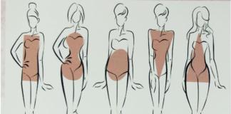 kako se oblačiti prema obliku tijela