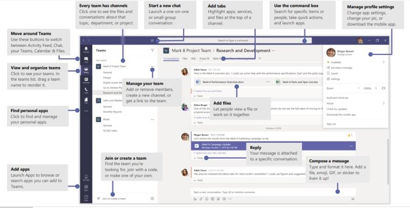 Microsoft Teams rad od kuće