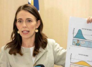 Novozelandska premijerka